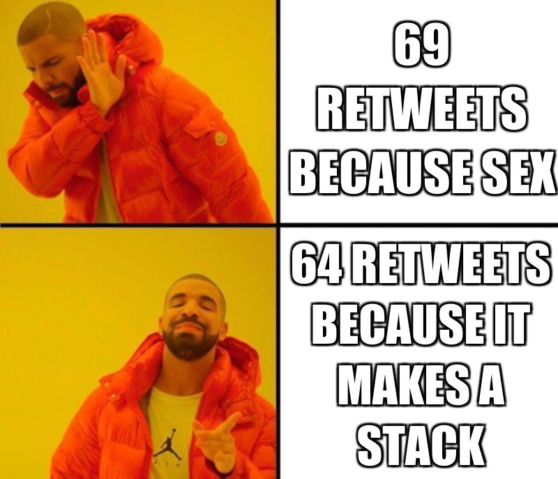 64 retweets because it makes a stack; 69 Retweets because sex
