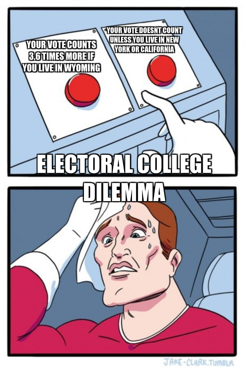ELECTORAL COLLEGE DILEMMA; Your vote COUNTs 3.6 TIMES  more if you livE in wyoming; YOUR VOTE DOESNT COUNT UNLESS YOU LIVE IN NEW YORK OR CALIFORNIA